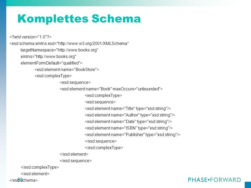 80 Komplettes Schema <xsd:schema xmlns:xsd=