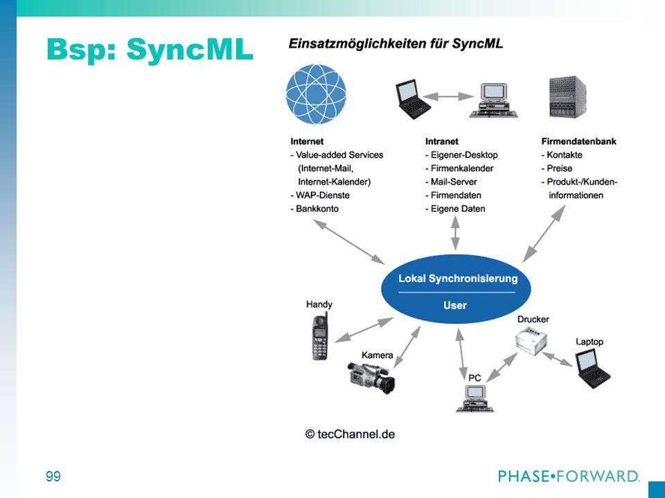 99 Bsp: SyncML