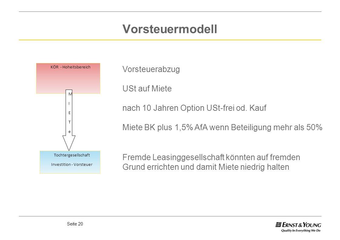 Seite 20 Vorsteuermodell KÖR - Hoheitsbereich MIETeMIETe Tochtergesellschaft Investition - Vorsteuer Vorsteuerabzug USt auf Miete nach 10 Jahren Optio