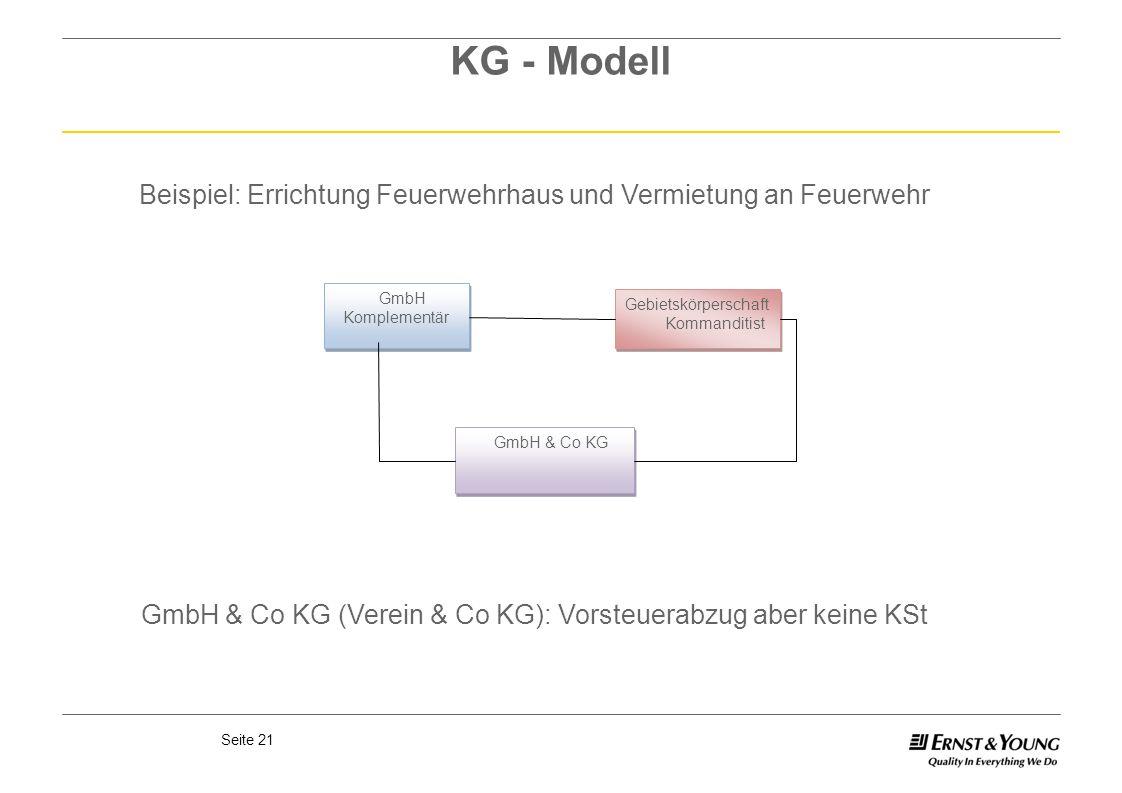Seite 21 KG - Modell GmbH Komplementär GmbH Komplementär Gebietskörperschaft Kommanditist Gebietskörperschaft Kommanditist GmbH & Co KG Beispiel: Erri