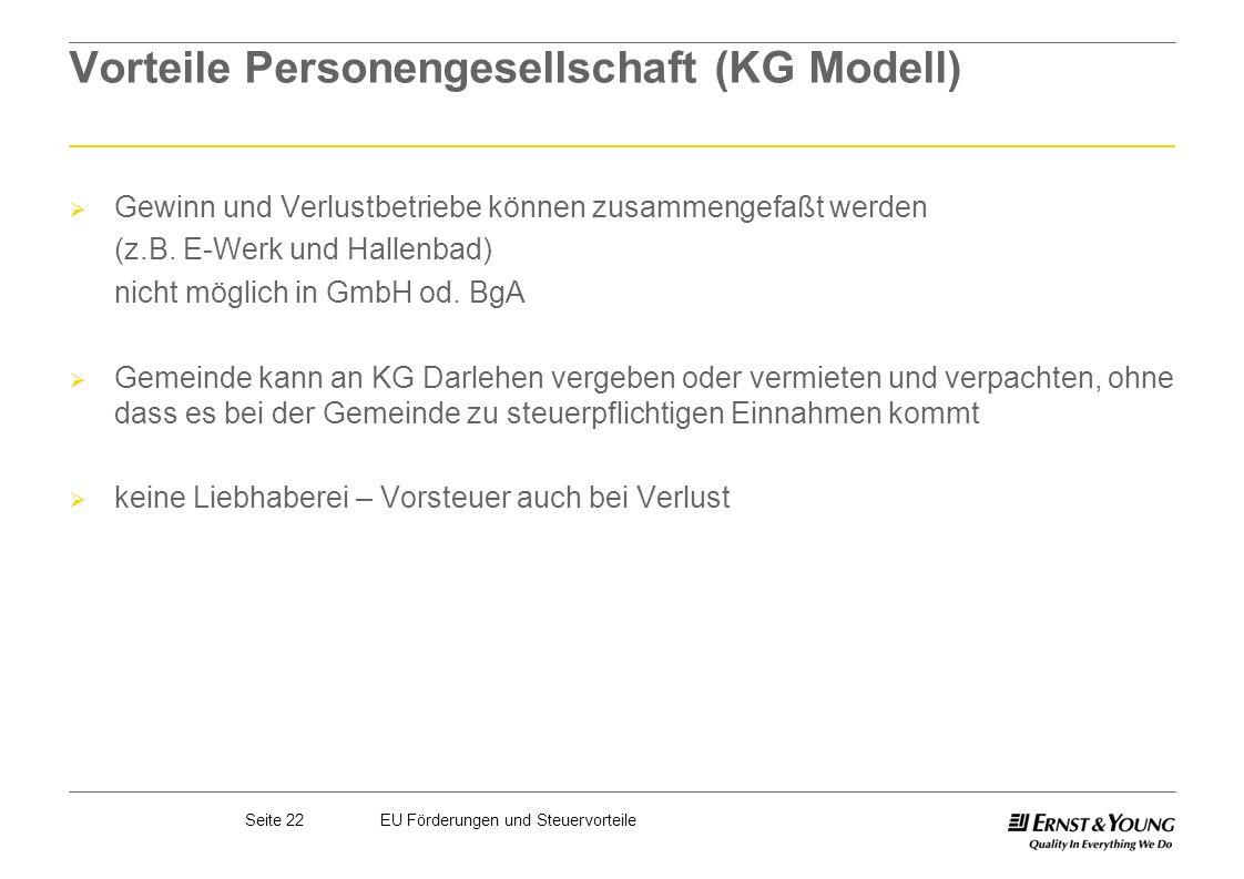 Seite 22EU Förderungen und Steuervorteile Vorteile Personengesellschaft (KG Modell) Gewinn und Verlustbetriebe können zusammengefaßt werden (z.B. E-We