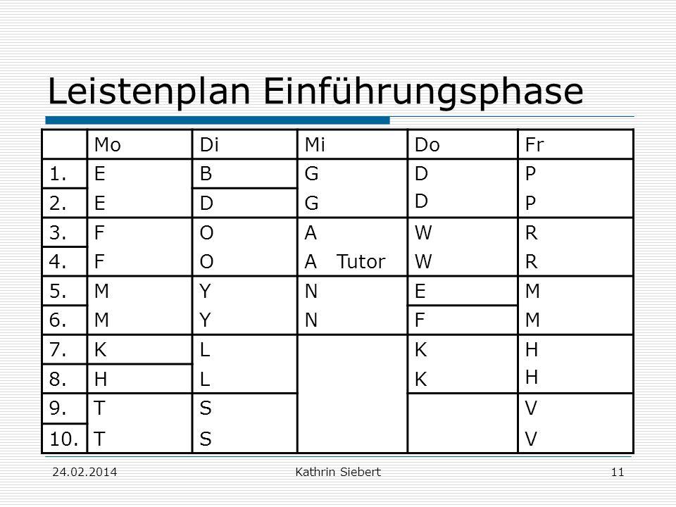 Kathrin Siebert Leistenplan Einführungsphase MoDiMiDoFr 1.EBGDDDD P 2.EDGP 3.FOAWR 4.FOA TutorWR 5.MYNEM 6.MYNFM 7.KLKHHHH 8.HLK 9.TSV 10.TSV 24.02.201411