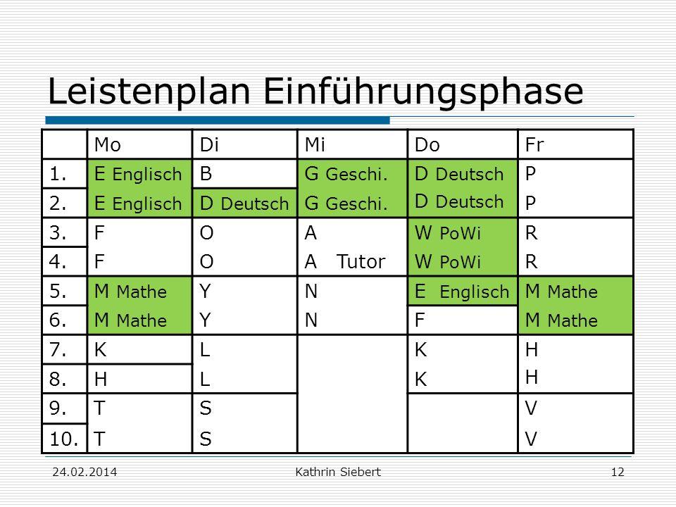 Kathrin Siebert Leistenplan Einführungsphase MoDiMiDoFr 1.E Englisch BG Geschi. D Deutsch P 2.E Englisch D Deutsch G Geschi. P 3.FOAW PoWi R 4.FOA Tut