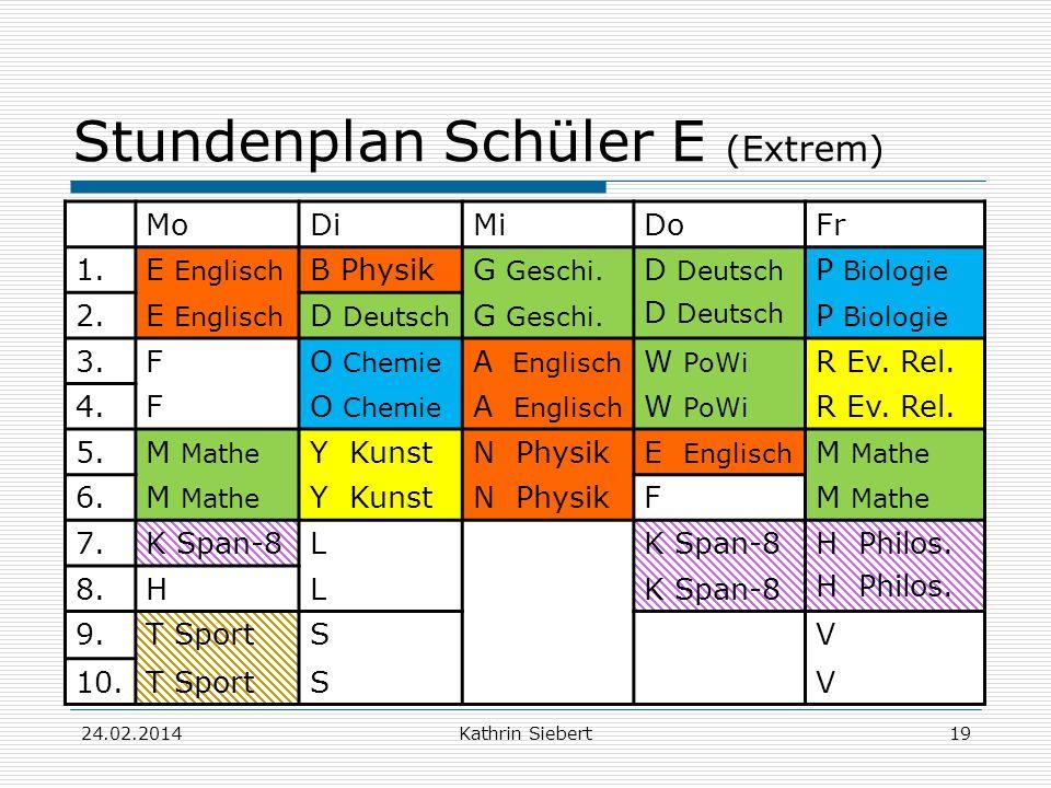 Kathrin Siebert Stundenplan Schüler E (Extrem) MoDiMiDoFr 1.E Englisch B PhysikG Geschi.