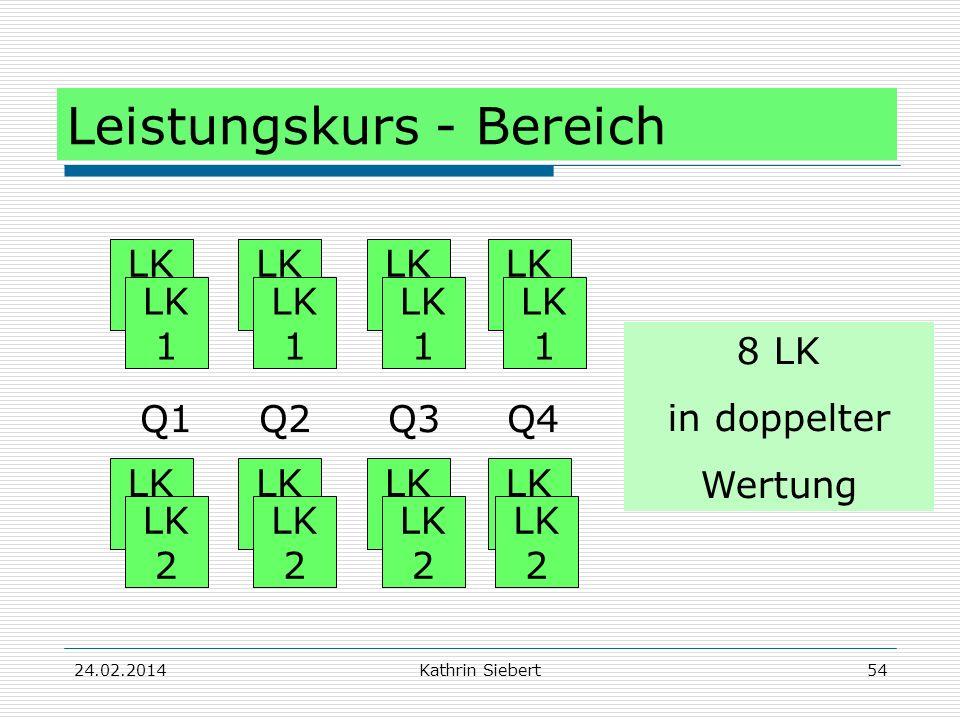 Kathrin Siebert Leistungskurs - Bereich Q1 Q2 Q3 Q4 8 LK in doppelter Wertung LK 1 LK 2 LK 1 LK 2 LK 1 LK 2 LK 1 LK 2 LK 1 LK 2 LK 1 LK 2 LK 1 LK 2 LK 1 LK 2 24.02.201454