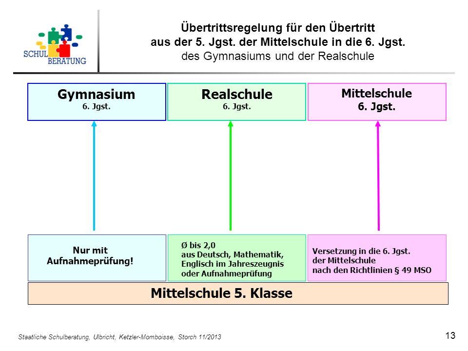 Staatliche Schulberatung, Ulbricht, Ketzler-Momboisse, Storch 11/2013 13 Übertrittsregelung für den Übertritt aus der 5. Jgst. der Mittelschule in die