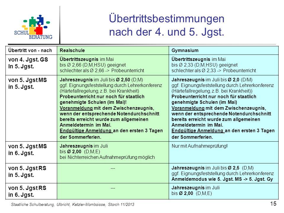 Staatliche Schulberatung, Ulbricht, Ketzler-Momboisse, Storch 11/2013 15 Übertrittsbestimmungen nach der 4. und 5. Jgst. Übertritt von - nachRealschul