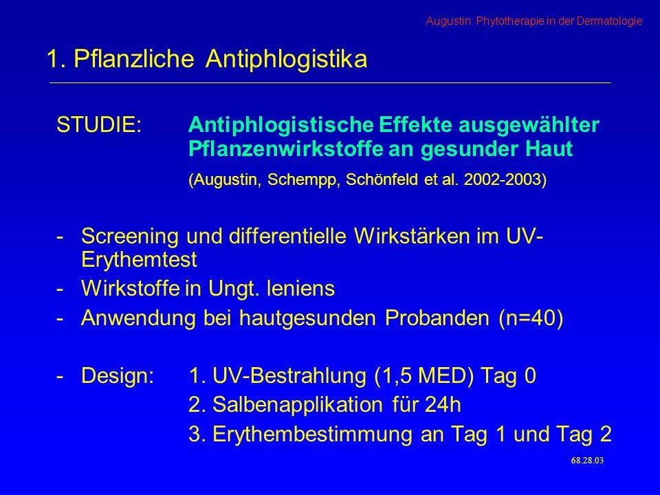 Augustin: Phytotherapie in der Dermatologie STUDIE: Antiphlogistische Effekte ausgewählter Pflanzenwirkstoffe an gesunder Haut (Augustin, Schempp, Schönfeld et al.