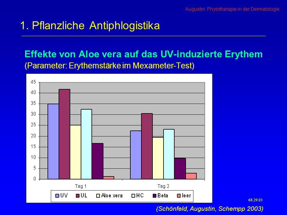 Augustin: Phytotherapie in der Dermatologie Effekte von Aloe vera auf das UV-induzierte Erythem (Parameter: Erythemstärke im Mexameter-Test) 68.29.03 1.
