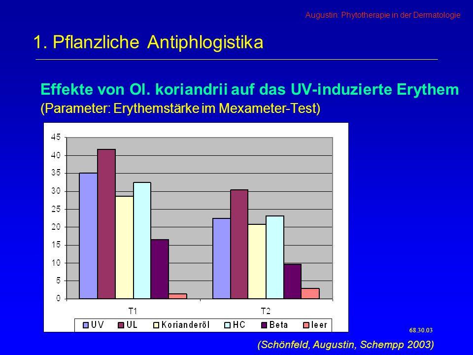 Augustin: Phytotherapie in der Dermatologie 68.30.03 1.