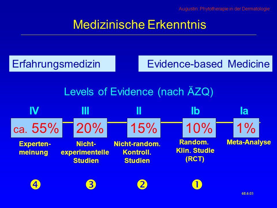 Augustin: Phytotherapie in der Dermatologie 68.6.03 IVIIIIIIbIa Levels of Evidence (nach ÄZQ) Meta-Analyse Experten- meinung Random.