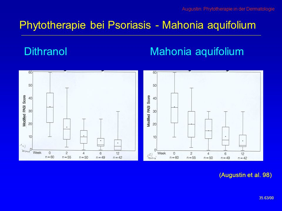 Augustin: Phytotherapie in der Dermatologie Dithranol Mahonia aquifolium 35.63/00 Phytotherapie bei Psoriasis - Mahonia aquifolium (Augustin et al.