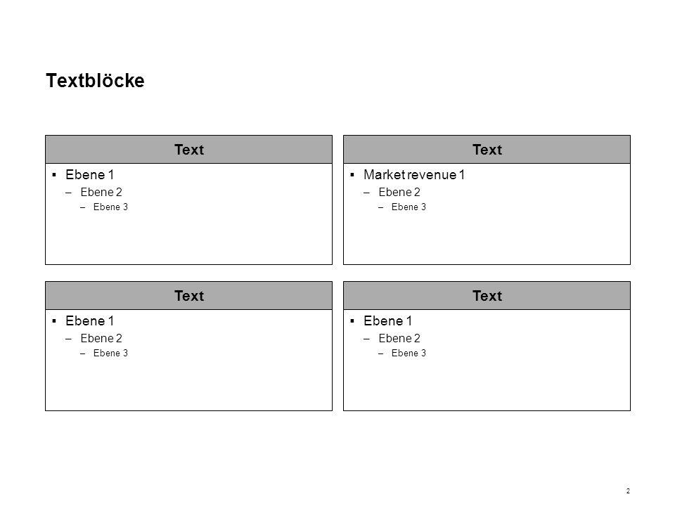 23 Prozess – Zunahme Text 1 2 3 4 5 Ebene 1 –Ebene 2 Text Ebene 1 –Ebene 2 Text Ebene 1 –Ebene 2 Text Ebene 1 –Ebene 2 Text Ebene 1 –Ebene 2