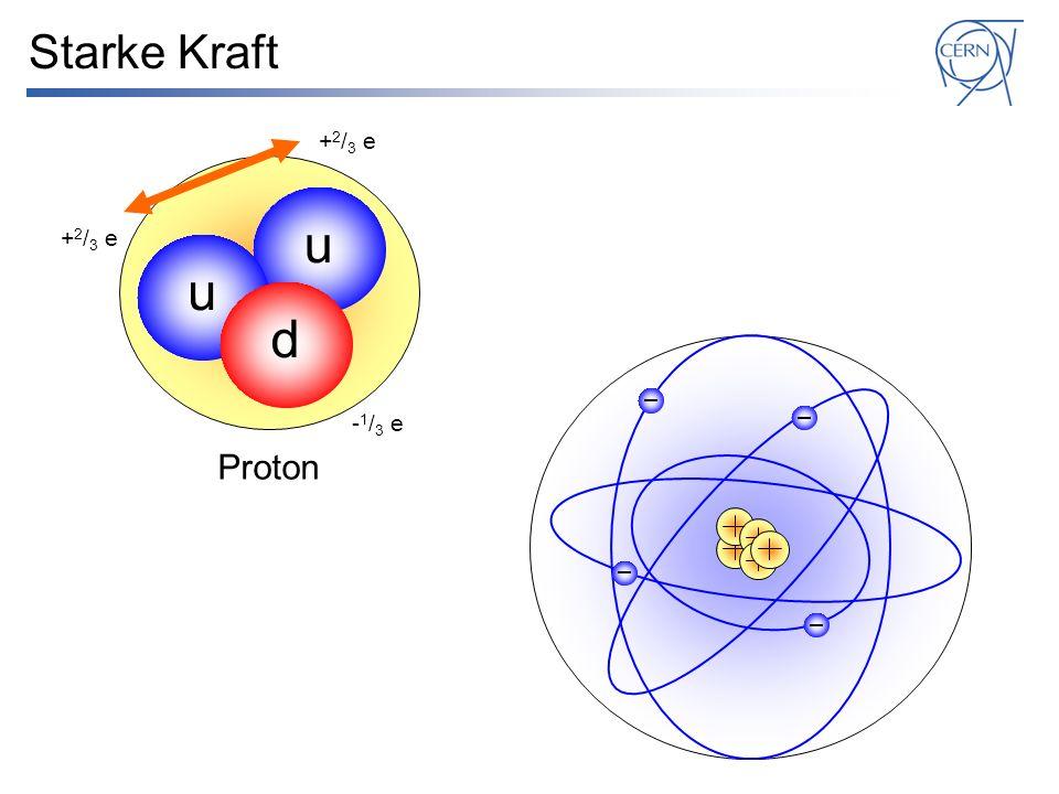 Starke Kraft u u d Proton + 2 / 3 e - 1 / 3 e