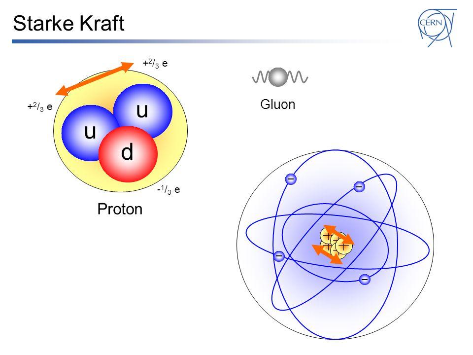 Starke Kraft u u d Proton + 2 / 3 e - 1 / 3 e Gluon