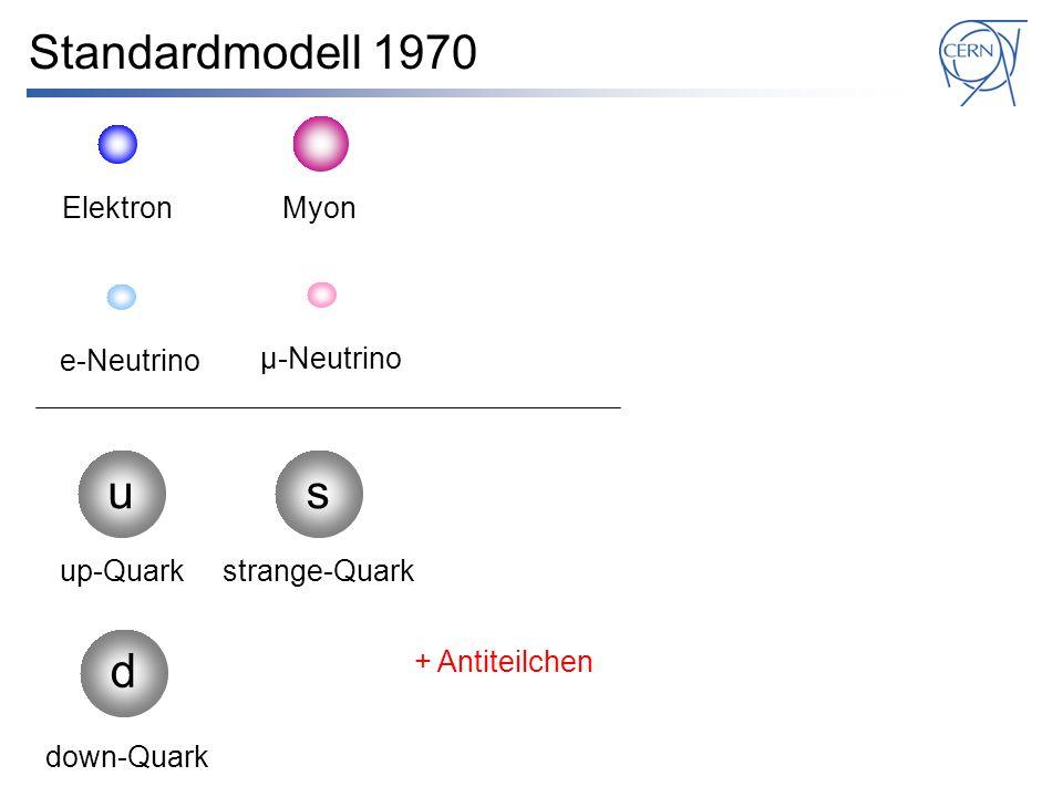 Standardmodell 1970 e-Neutrino su d up-Quark down-Quark strange-Quark μ-Neutrino ElektronMyon + Antiteilchen