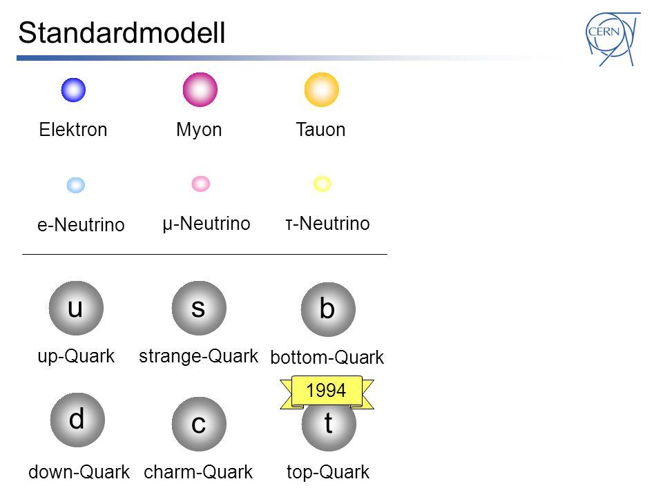 Standardmodell e-Neutrino su d up-Quark down-Quark strange-Quark μ-Neutrinoτ-Neutrino b bottom-Quark c charm-Quark t top-Quark 1994 ElektronMyonTauon