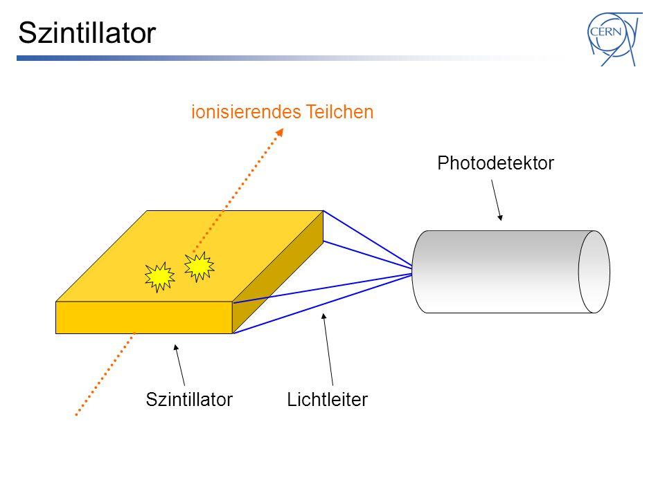 SzintillatorLichtleiter Photodetektor ionisierendes Teilchen Szintillator