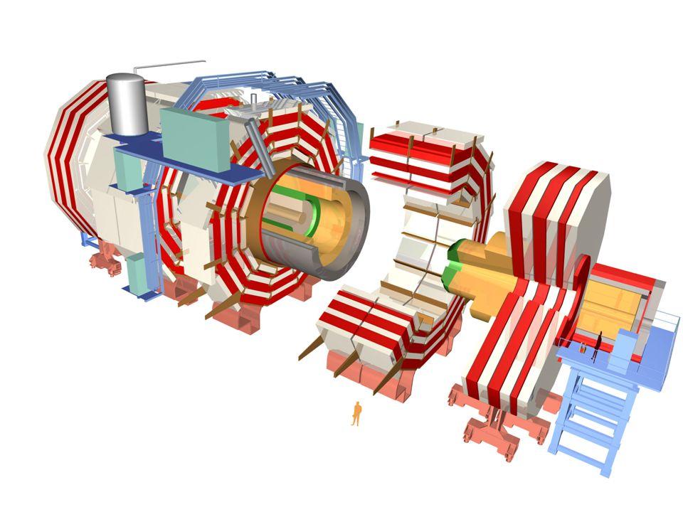 Supraleitende Spule Spurendetektor (Tracker) Elektromagnetisches Kalorimeter Hadronkalorimeter Myondetektoren Myonendetektor- Endkappe