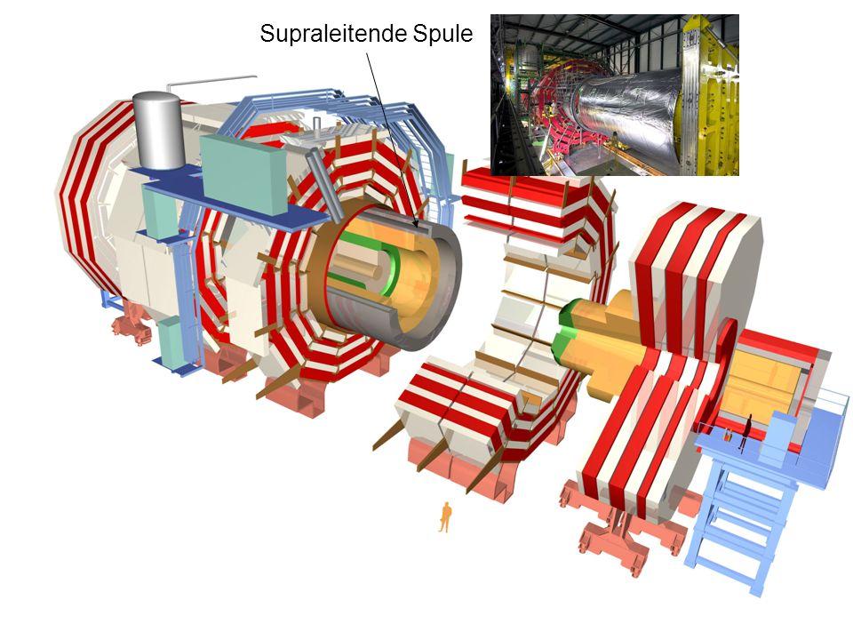 Szintillator ionisierendes Teilchen Lichtleiter