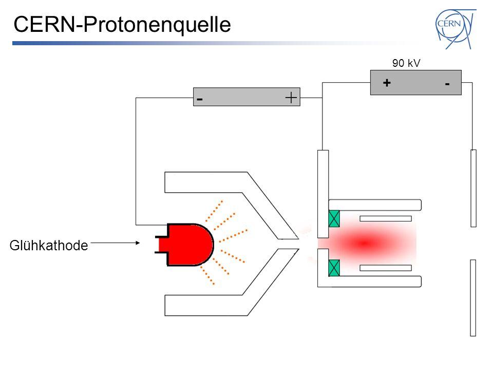 Glühkathode 90 kV CERN-Protonenquelle