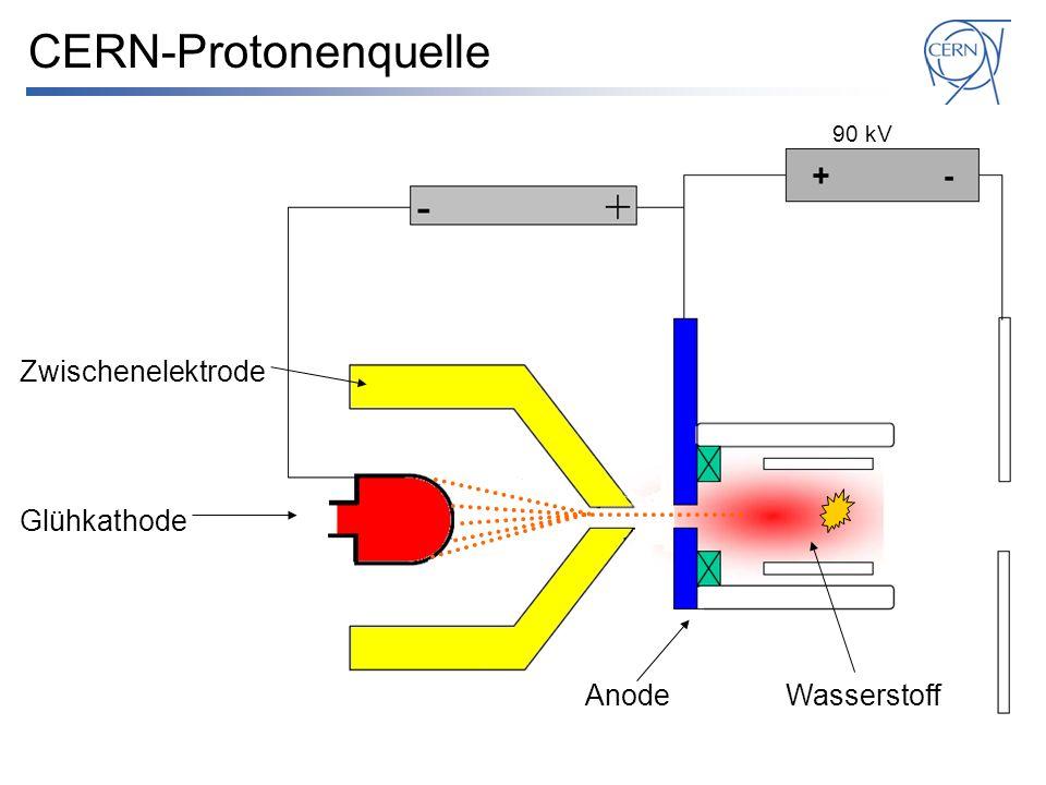 Glühkathode Zwischenelektrode 90 kV CERN-Protonenquelle WasserstoffAnode