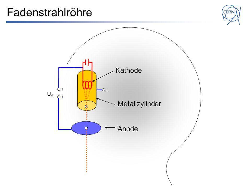Fadenstrahlröhre UAUA Anode Kathode Metallzylinder