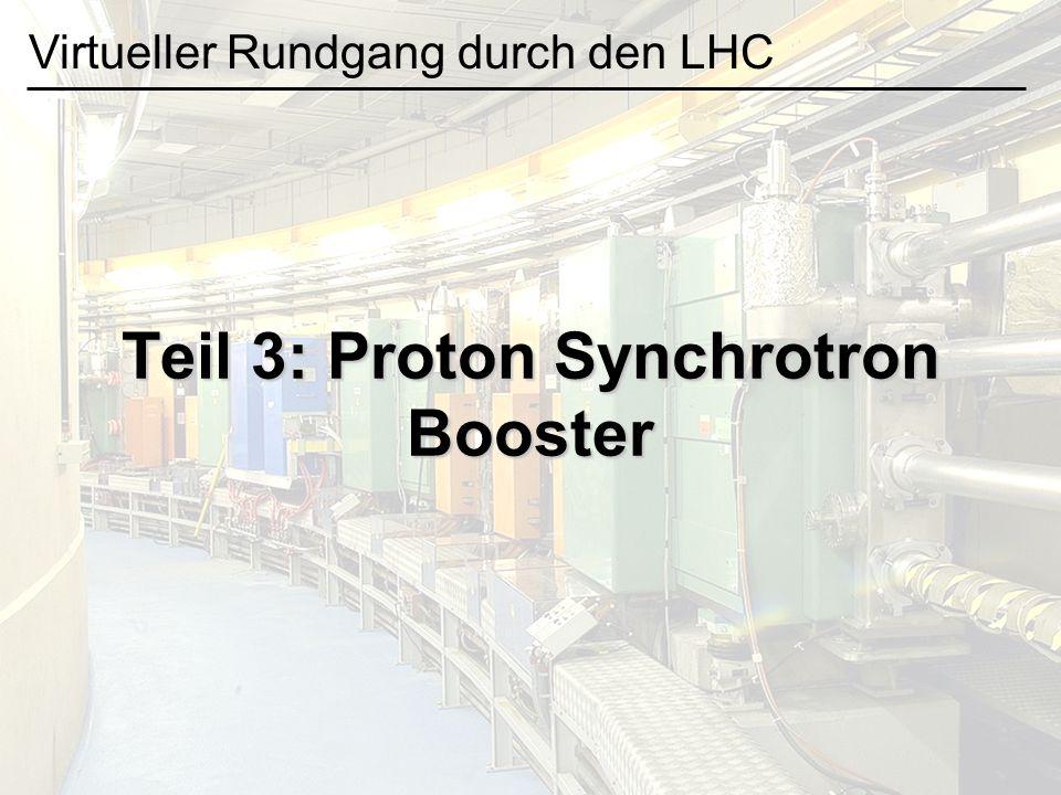 Quelle (90 keV) LINAC2 (50 MeV) Proton Synchrotron Booster (1,4 GeV) Proton Synchrotron (25 GeV) Super Proton Synchrotron (450 GeV) LHC und Vorbeschleuniger