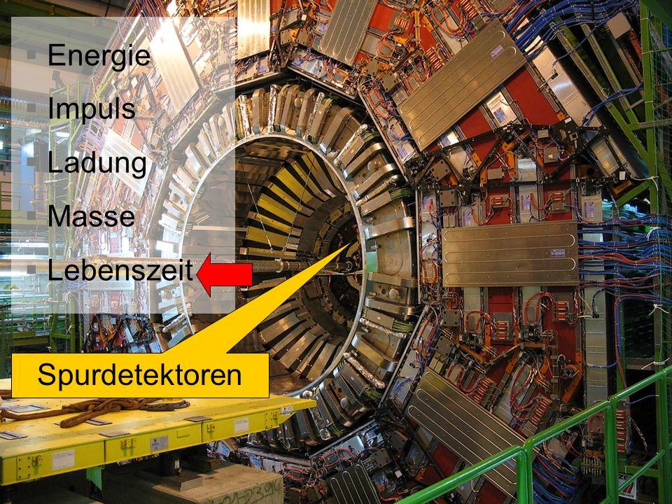 Energie Impuls Ladung Masse Lebenszeit Spurdetektoren