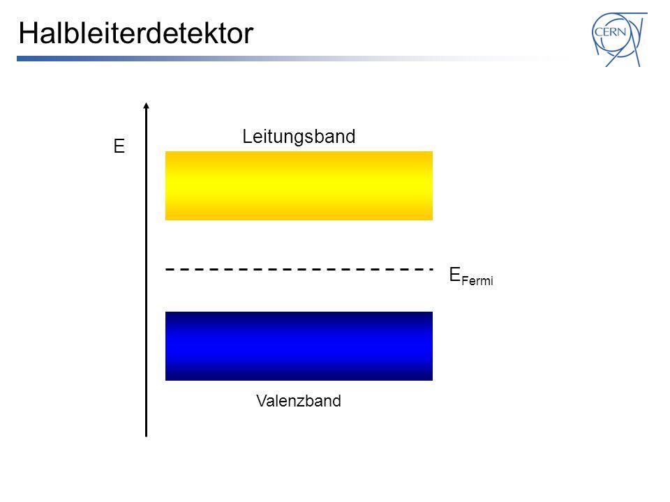 Halbleiterdetektor E E Fermi Valenzband Leitungsband