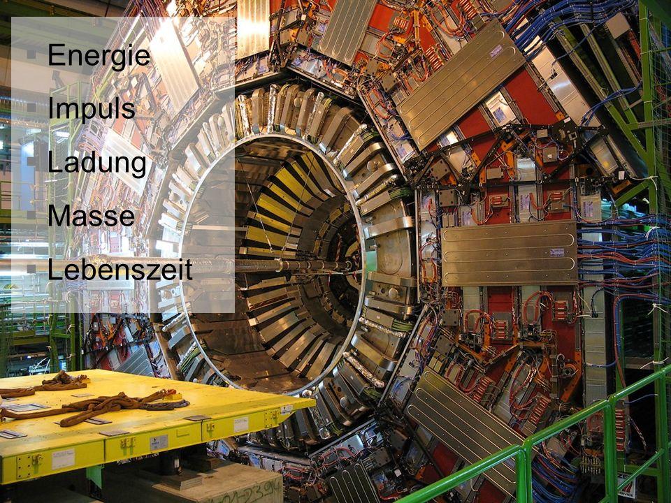 Energie Impuls Ladung Masse Lebenszeit