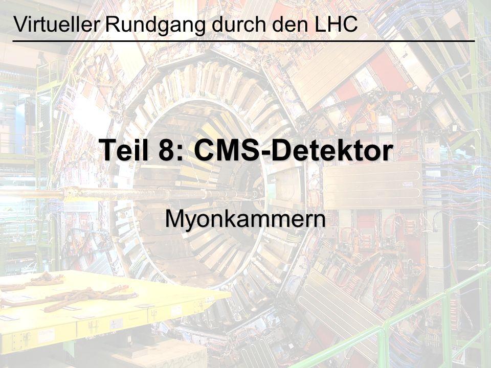 Teil 8: CMS-Detektor Myonkammern Virtueller Rundgang durch den LHC