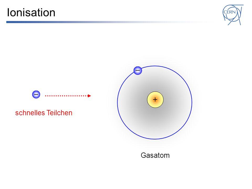 Ionisation schnelles Teilchen Gasatom