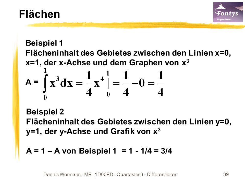 Dennis Wörmann - MR_1D03BD - Quartester 3 - Differenzieren39 Flächen Beispiel 1 Flächeninhalt des Gebietes zwischen den Linien x=0, x=1, der x-Achse u