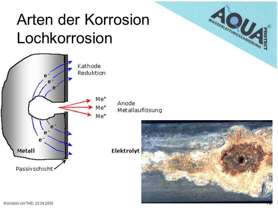 Korrosion von THD, 23.04.2005 13 Arten der Korrosion Lochkorrosion