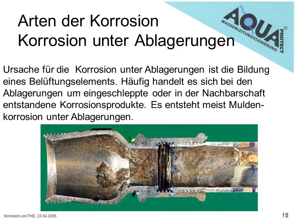 Korrosion von THD, 23.04.2005 15 Arten der Korrosion Korrosion unter Ablagerungen Ursache für die Korrosion unter Ablagerungen ist die Bildung eines B