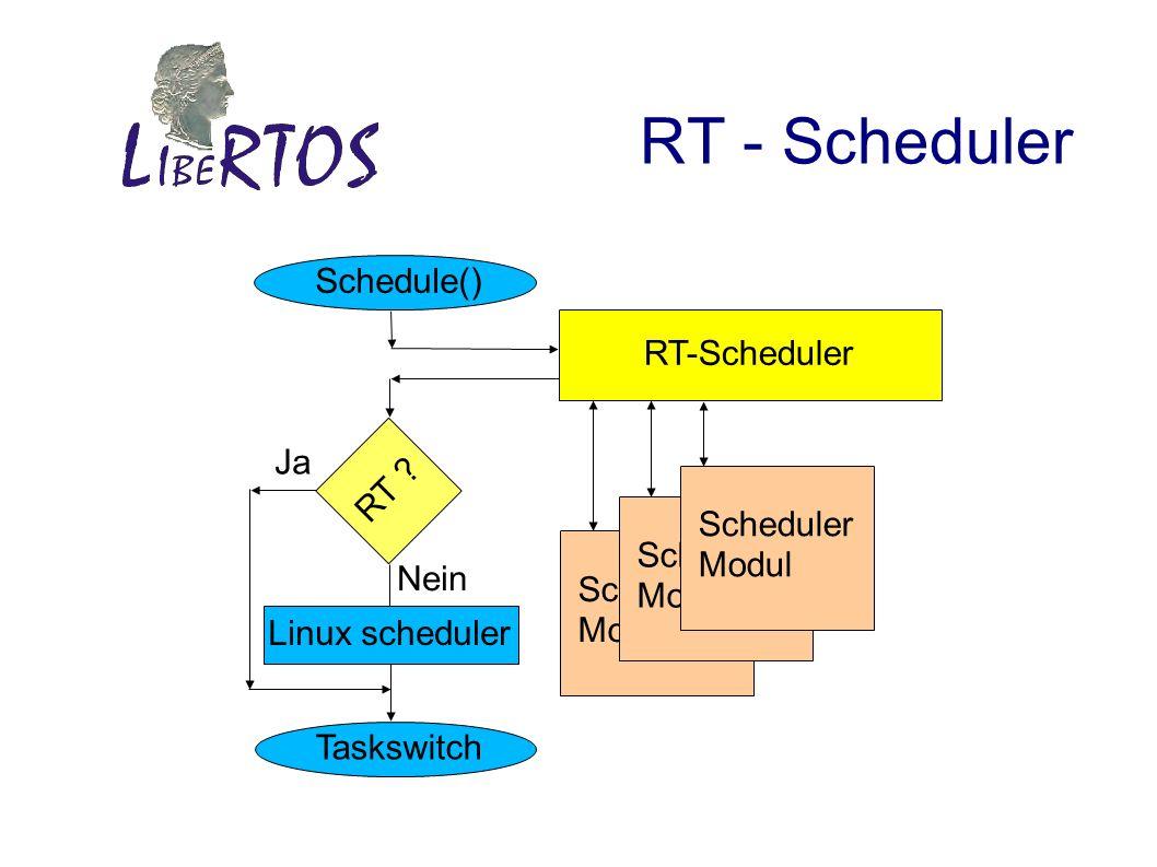 RT - Scheduler Schedule() RT-Scheduler Scheduler Modul Scheduler Modul Scheduler Modul RT .
