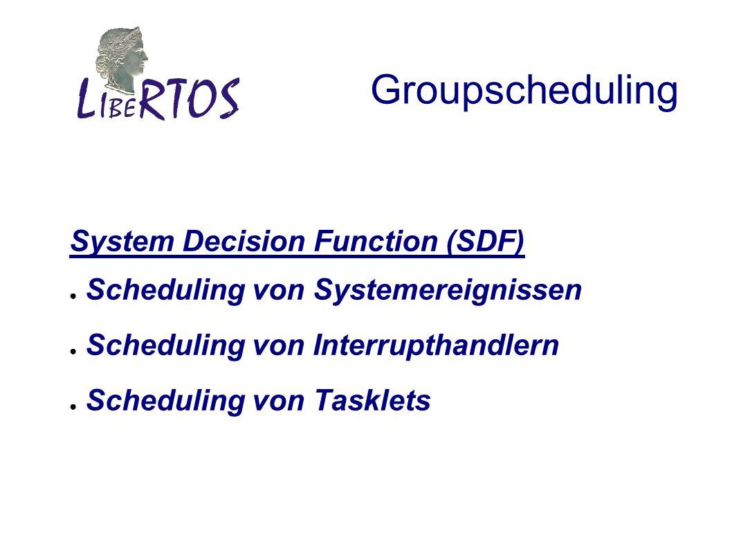 Groupscheduling System Decision Function (SDF) Scheduling von Systemereignissen Scheduling von Interrupthandlern Scheduling von Tasklets