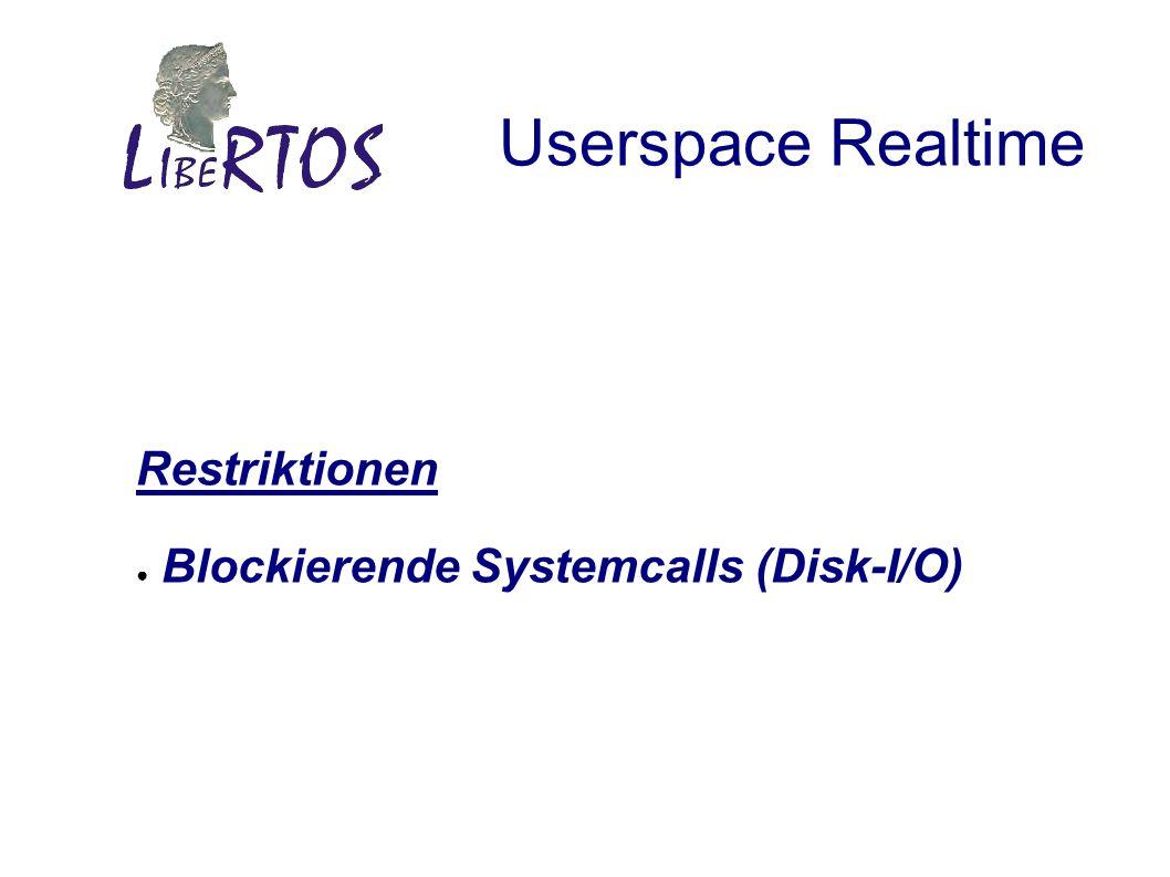 Userspace Realtime Restriktionen Blockierende Systemcalls (Disk-I/O)