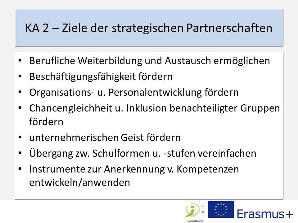 KA 2 – Ziele der strategischen Partnerschaften Berufliche Weiterbildung und Austausch ermöglichen Beschäftigungsfähigkeit fördern Organisations- u.