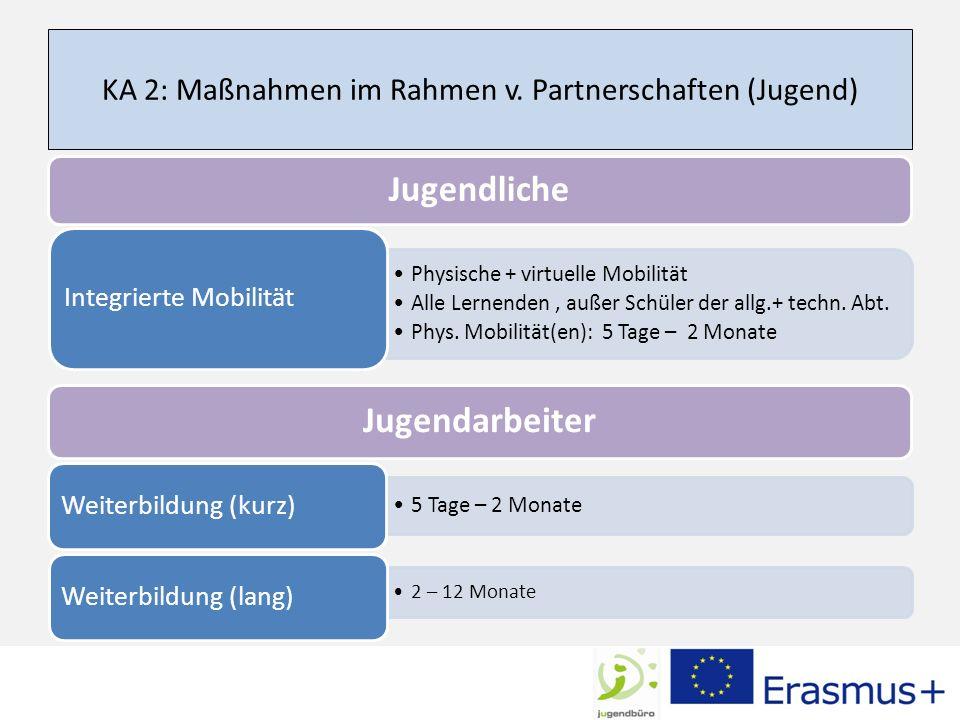 KA 2: Maßnahmen im Rahmen v.