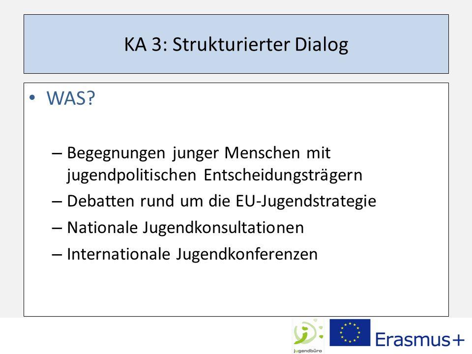 KA 3: Strukturierter Dialog WAS.