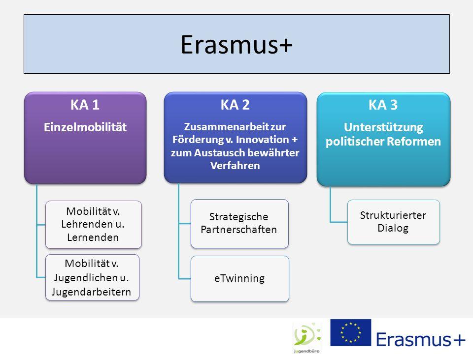 Erasmus+ KA 1 Einzelmobilität Mobilität v.Lehrenden u.