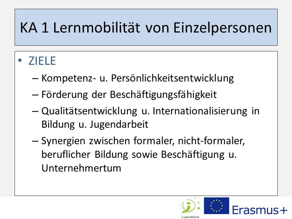 KA 1 Lernmobilität von Einzelpersonen ZIELE – Kompetenz- u.