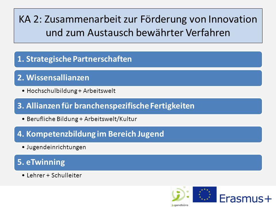 KA 2: Zusammenarbeit zur Förderung von Innovation und zum Austausch bewährter Verfahren 1.