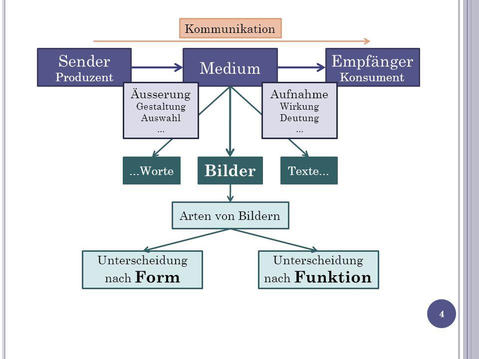 4 Sender Produzent Medium Kommunikation Äusserung Gestaltung Auswahl...