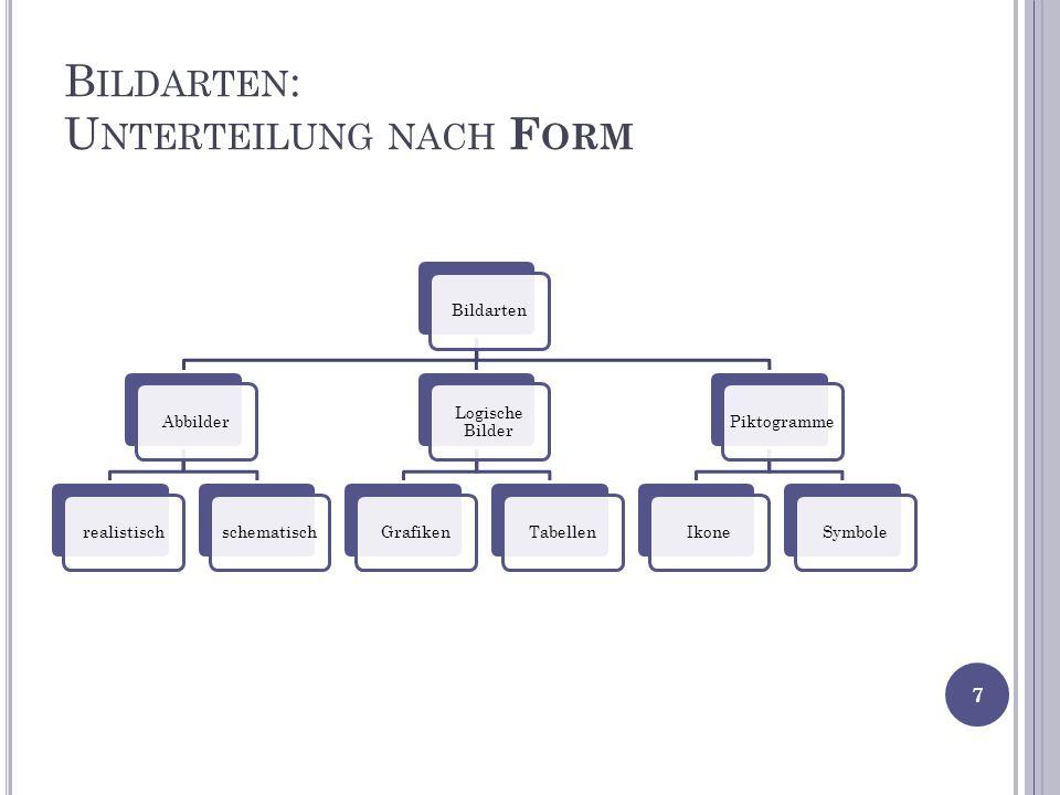 B ILDARTEN : U NTERTEILUNG NACH F ORM Vorschlag: Wir verwenden für die formale Unterteilung möglichst genaue Gattungsbegriffe (z.B.