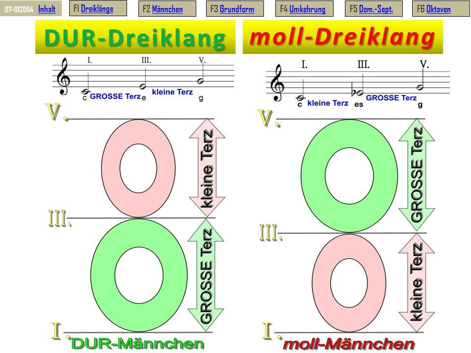 VII. VON DEN DREIKLÄNGEN Dreiklänge sind wichtige Elemente unter den Bausteinen der Musik. DREIKLANG = AKKORD ist ein Nacheinander -oder auch Zusammen