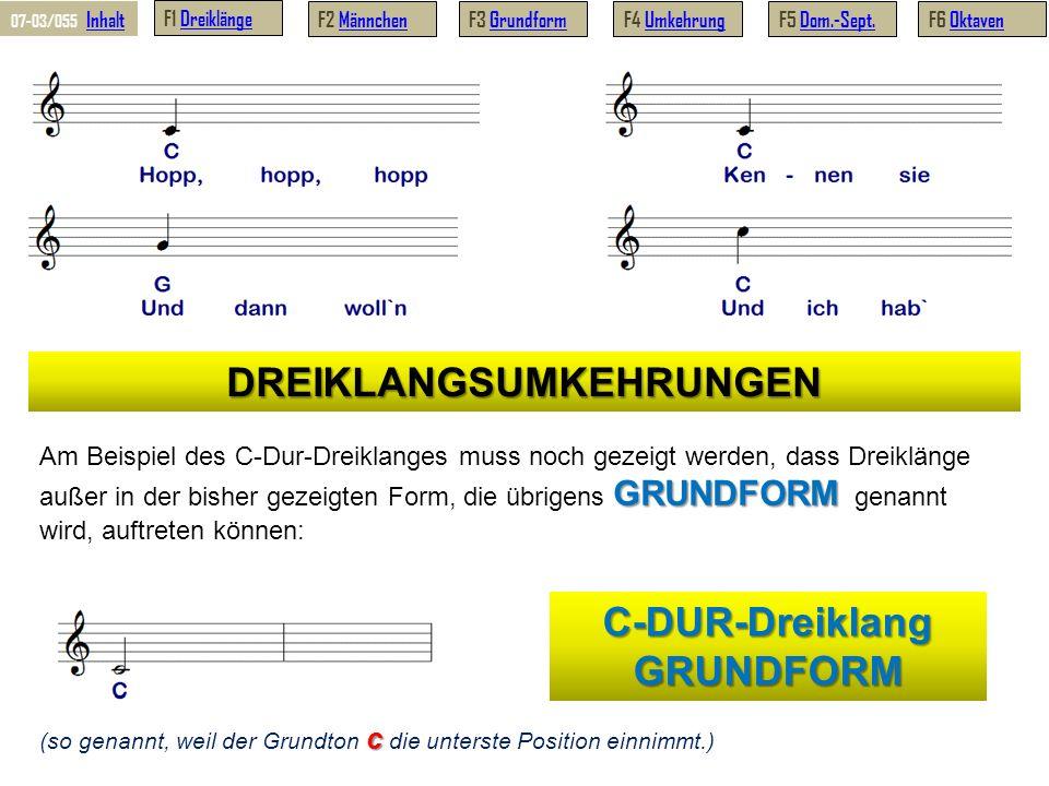 DREIKLANGSUMKEHRUNGEN Am Beispiel des C-Dur-Dreiklanges muss noch gezeigt werden, dass Dreiklänge außer in der bisher gezeigten Form, die übrigens G GG GRUNDFORM genannt wird, auftreten können: C-DUR-Dreiklang GRUNDFORM (so genannt, weil der Grundton c cc c die unterste Position einnimmt.) 07-03/055 Inhalt Inhalt F1 DreiklängeDreiklänge F2 MännchenMännchenF3 GrundformGrundformF4 UmkehrungUmkehrungF5 Dom.-Sept.Dom.-Sept.F6 OktavenOktaven