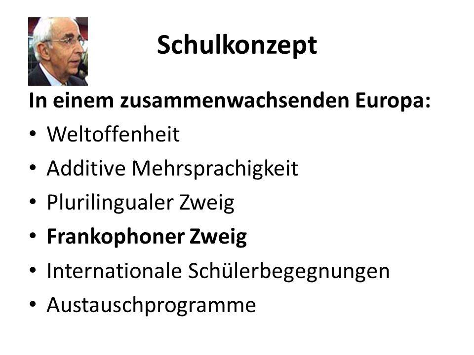 Schulkonzept In einem zusammenwachsenden Europa: Weltoffenheit Additive Mehrsprachigkeit Plurilingualer Zweig Frankophoner Zweig Internationale Schülerbegegnungen Austauschprogramme